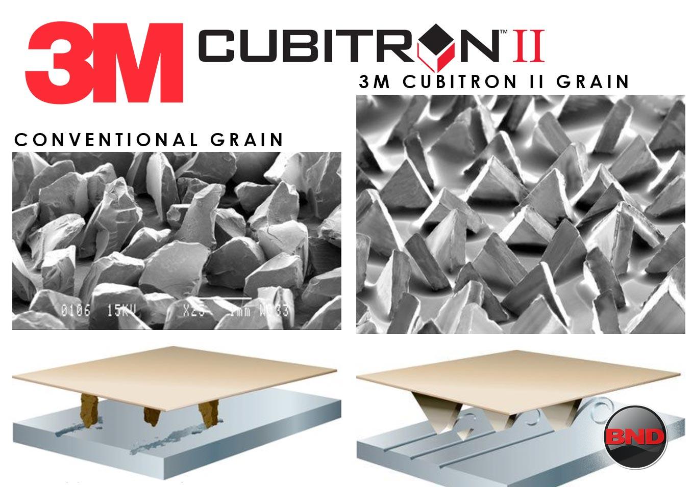 Why use 3M Cubitron II?