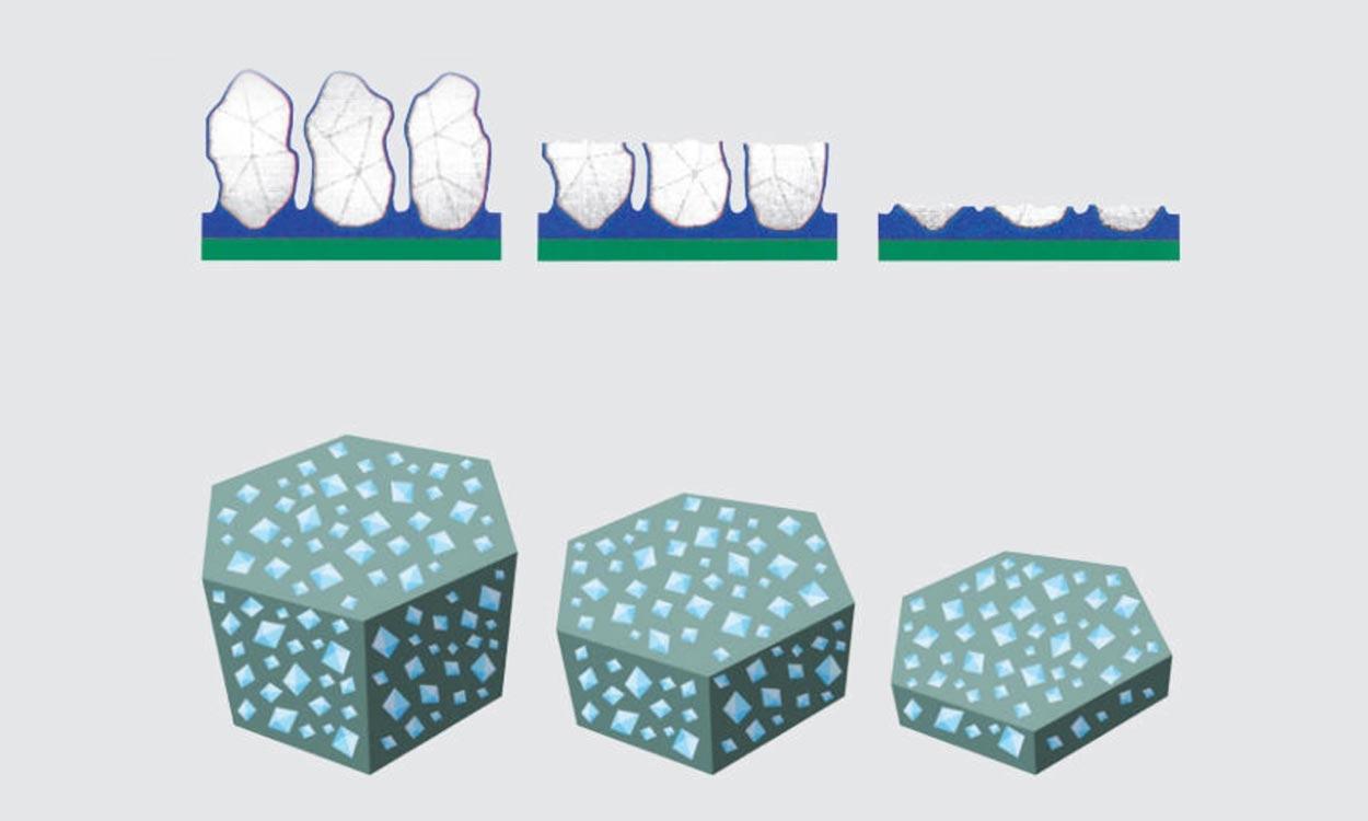 3M Trizact vs Conventional Abrasives